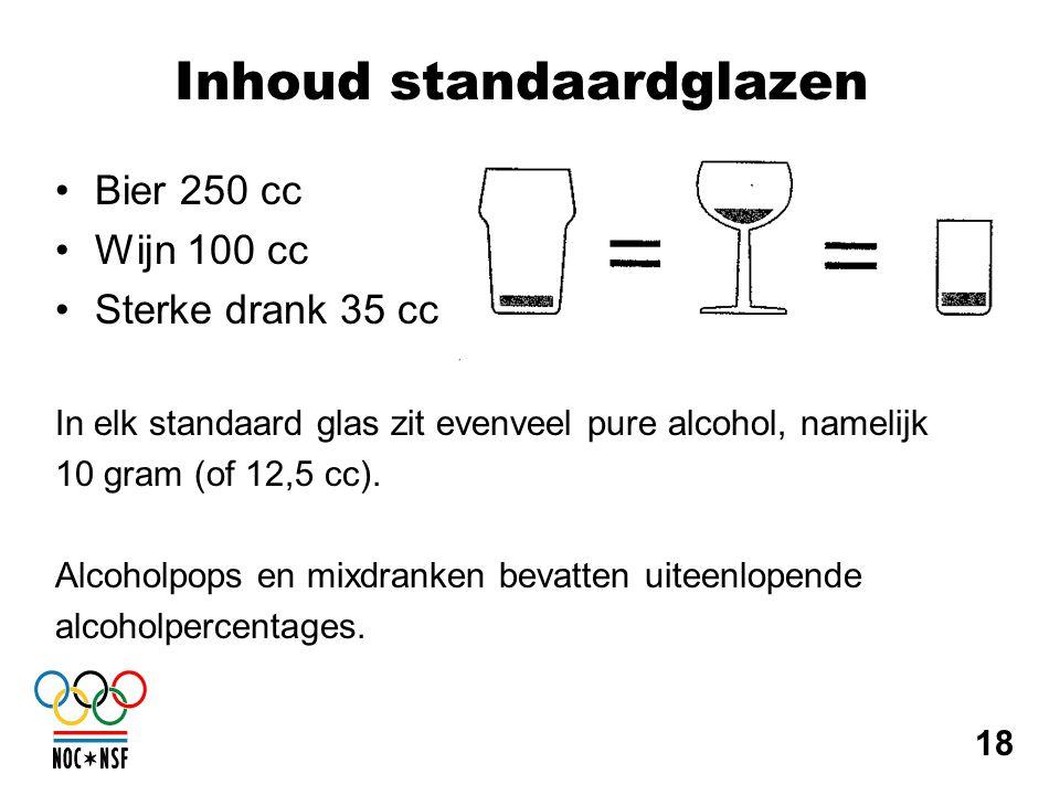 Inhoud standaardglazen •Bier 250 cc •Wijn 100 cc •Sterke drank 35 cc In elk standaard glas zit evenveel pure alcohol, namelijk 10 gram (of 12,5 cc). A