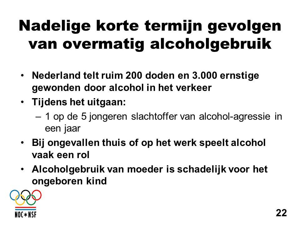 Nadelige korte termijn gevolgen van overmatig alcoholgebruik •Nederland telt ruim 200 doden en 3.000 ernstige gewonden door alcohol in het verkeer •Ti