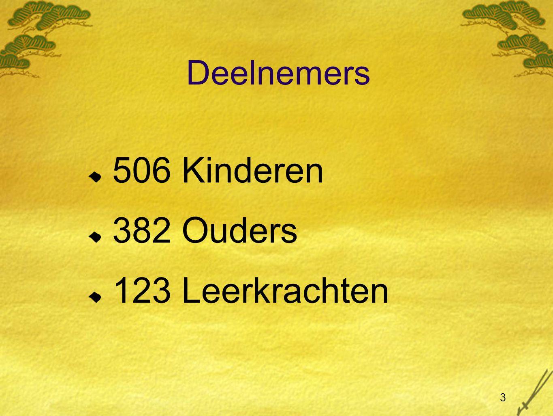 3 Deelnemers 506 Kinderen 382 Ouders 123 Leerkrachten