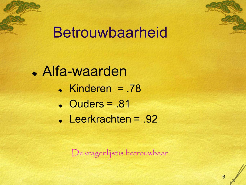 6 Betrouwbaarheid Alfa-waarden Kinderen =.78 Ouders =.81 Leerkrachten =.92 De vragenlijst is betrouwbaar