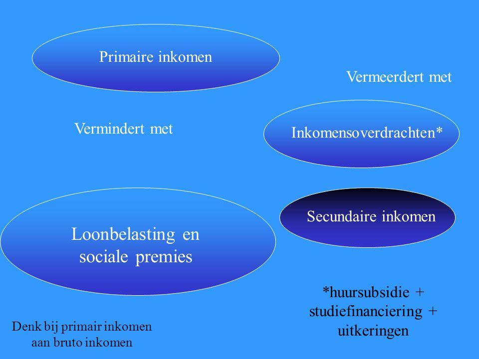 Kleiner maken van de inkomensverhoudingen Nivelleren Denivelleren Groter maken van de relatieve inkomensverschillen Grafisch weergeven met de Lorenzcurve