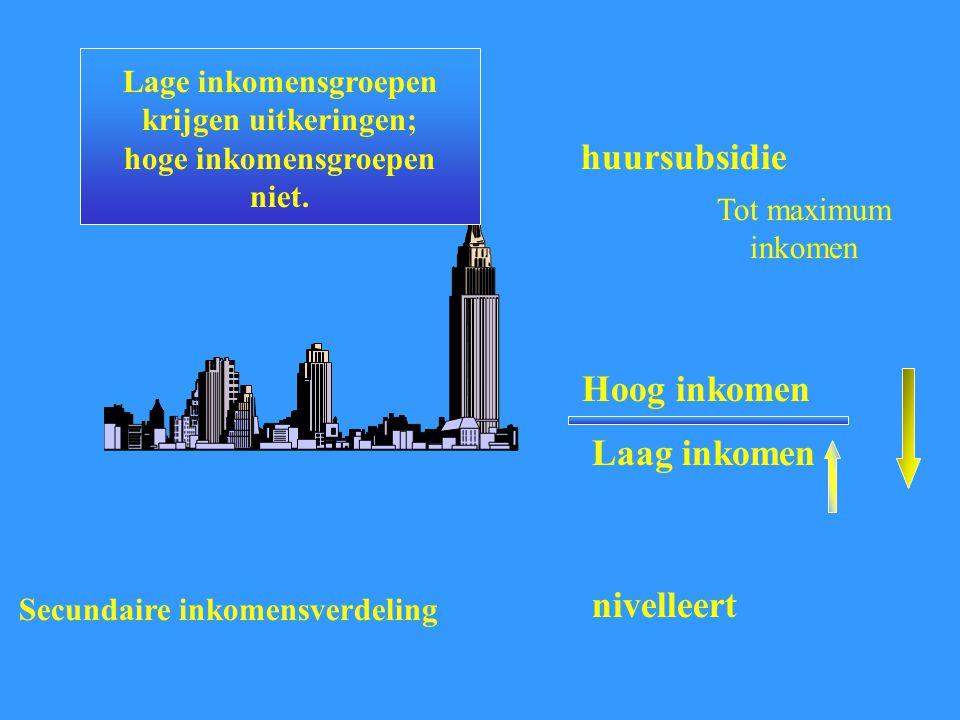 Huursubsidie/uitkeringen nivelleren •Hoog inkomen besteedbaar inkomen €50.000 •Laag inkomen €10.000Besteedbaar inkomen: € 7.000 •Inkomensverhouding secundair inkomen: •Hoog / laag dus € 50.000 / € 7.000 = 7,14 •Lage inkomensgroep ontvangt huursubsidie of (uitkering ), hoge inkomensgroep niet.