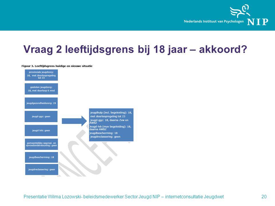 Vraag 2 leeftijdsgrens bij 18 jaar – akkoord? Presentatie Wilma Lozowski- beleidsmedewerker Sector Jeugd NIP – internetconsultatie Jeugdwet20