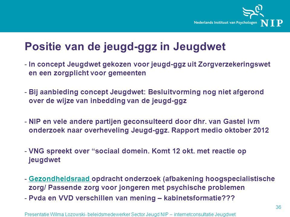 Positie van de jeugd-ggz in Jeugdwet -In concept Jeugdwet gekozen voor jeugd-ggz uit Zorgverzekeringswet en een zorgplicht voor gemeenten -Bij aanbied
