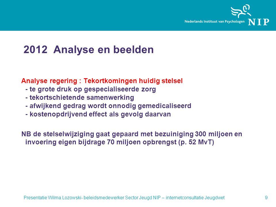 2012 Analyse en beelden Analyse regering : Tekortkomingen huidig stelsel - te grote druk op gespecialiseerde zorg - tekortschietende samenwerking - af