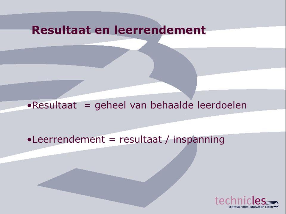Resultaat en leerrendement •Resultaat = geheel van behaalde leerdoelen •Leerrendement = resultaat / inspanning