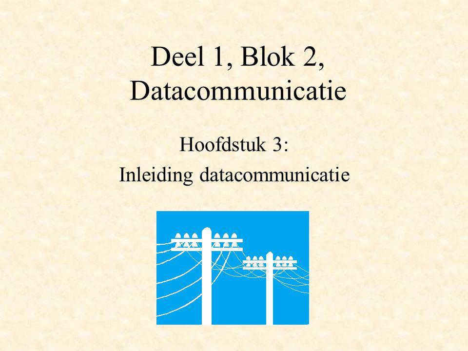 Deel 1, Blok 2, Datacommunicatie Hoofdstuk 3: Inleiding datacommunicatie