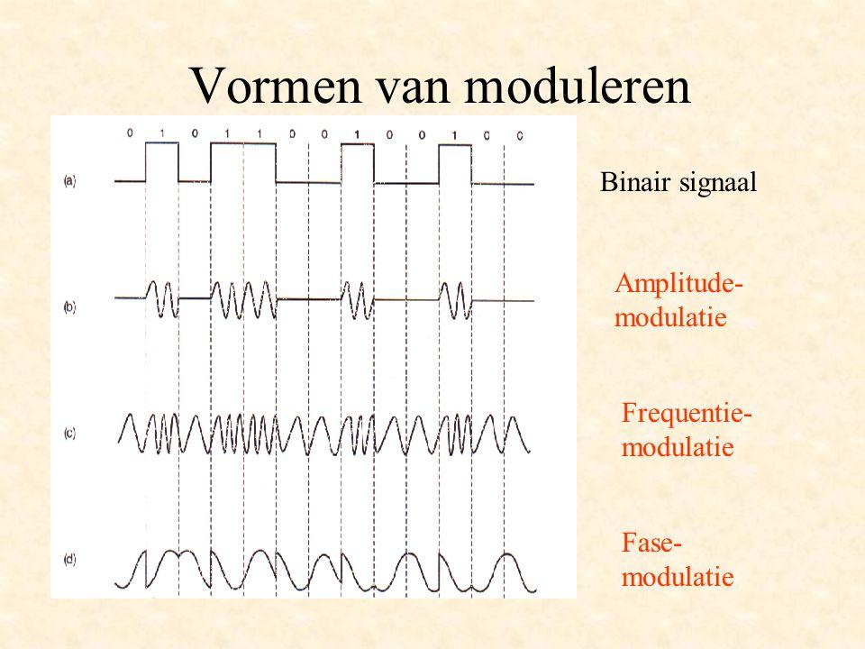 Vormen van moduleren Binair signaal Amplitude- modulatie Frequentie- modulatie Fase- modulatie