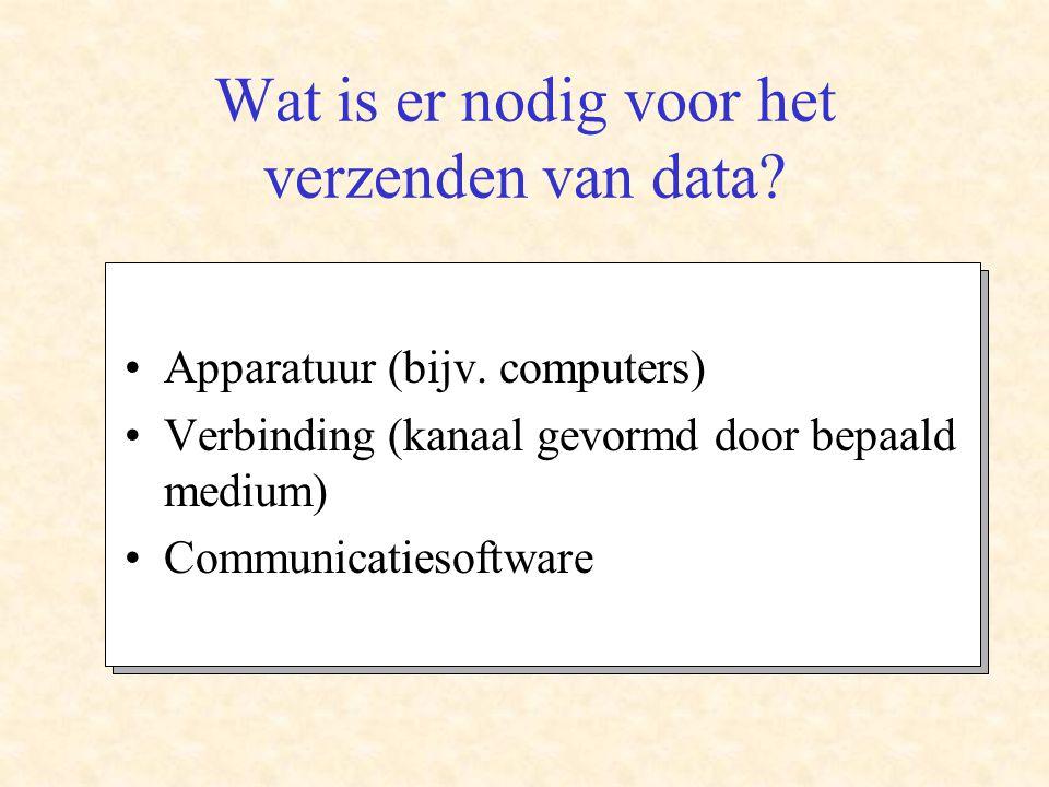Wat is er nodig voor het verzenden van data.•Apparatuur (bijv.