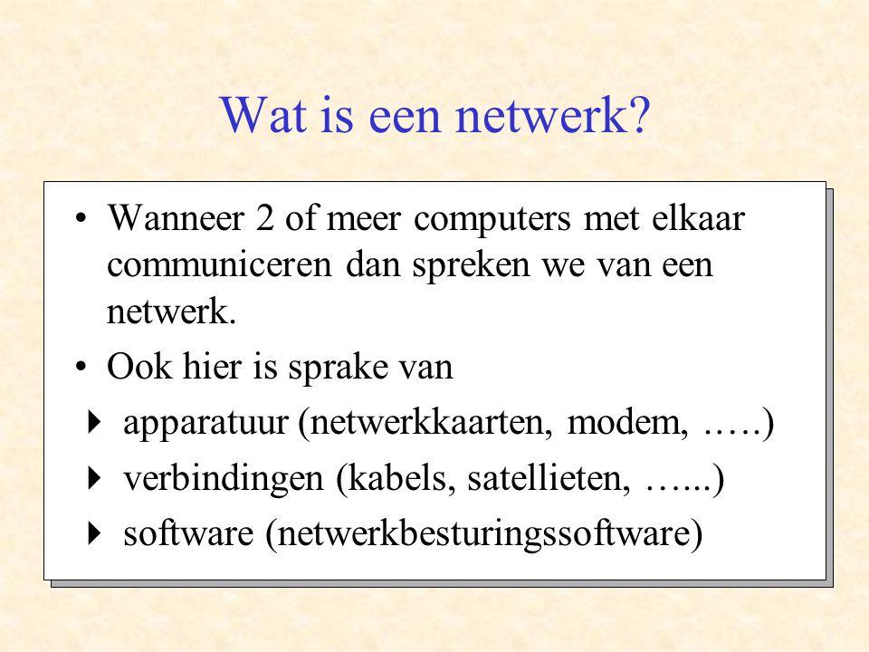 Wat is een netwerk.