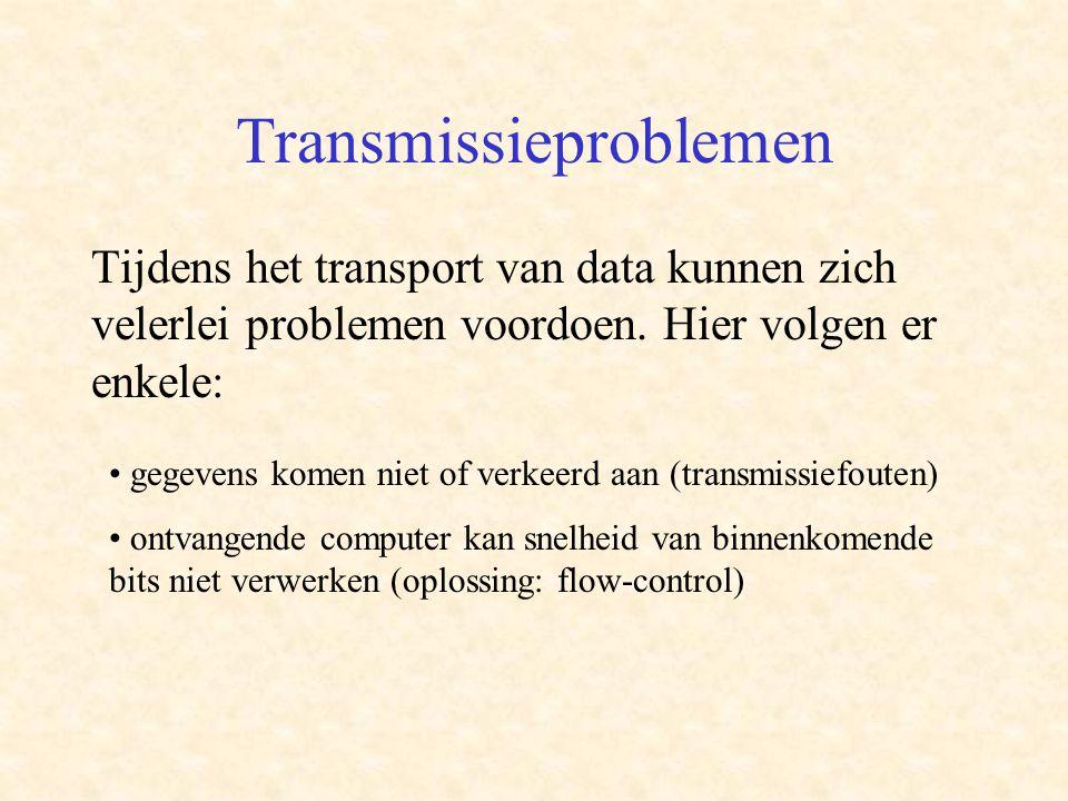 Transmissieproblemen Tijdens het transport van data kunnen zich velerlei problemen voordoen.