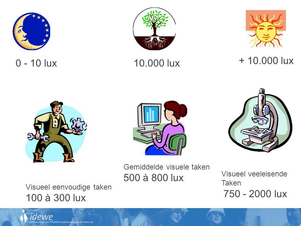 0 - 10 lux Gemiddelde visuele taken 500 à 800 lux + 10.000 lux 10.000 lux Visueel veeleisende Taken 750 - 2000 lux Visueel eenvoudige taken 100 à 300