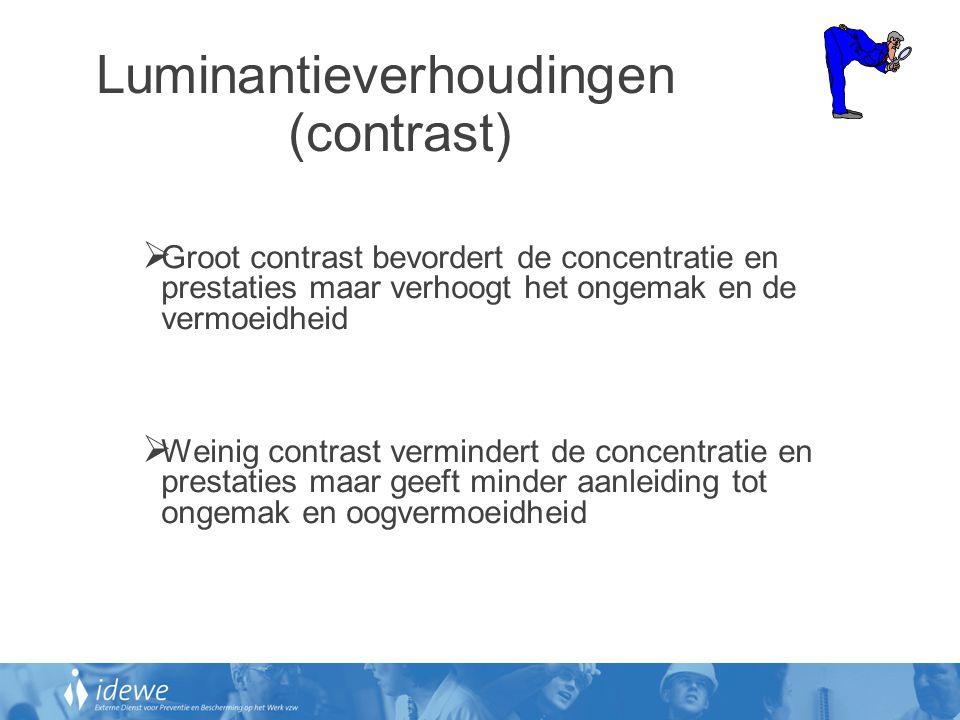 Luminantieverhoudingen (contrast)  Groot contrast bevordert de concentratie en prestaties maar verhoogt het ongemak en de vermoeidheid  Weinig contr