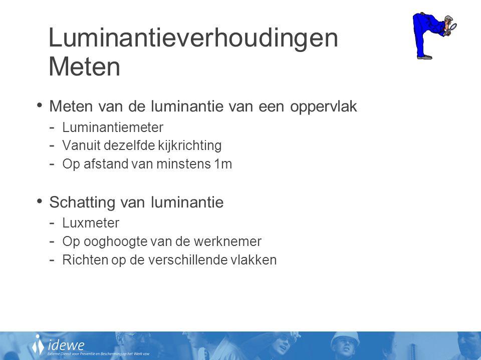Luminantieverhoudingen Meten • Meten van de luminantie van een oppervlak - Luminantiemeter - Vanuit dezelfde kijkrichting - Op afstand van minstens 1m