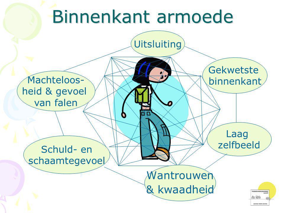 1 op 7 Belgen leeft in permanente armoede  Aalst: 11.000 pers.