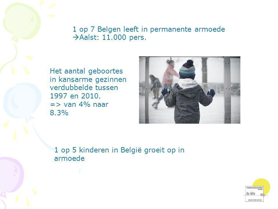 1 op 7 Belgen leeft in permanente armoede  Aalst: 11.000 pers. 1 op 5 kinderen in België groeit op in armoede Het aantal geboortes in kansarme gezinn