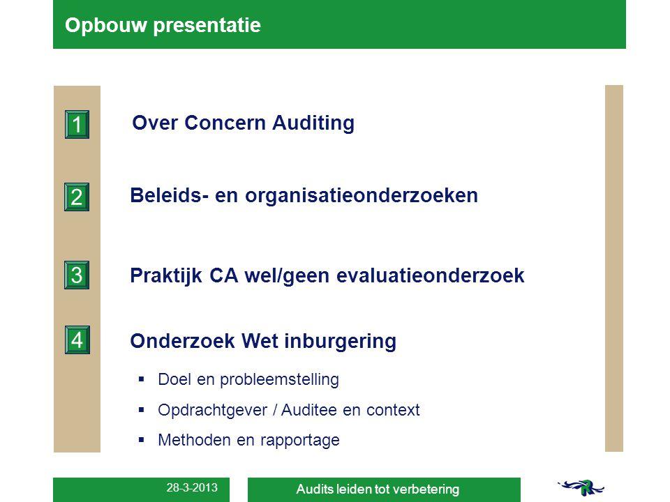 28-3-2013 Opbouw presentatie Audits leiden tot verbetering Over Concern Auditing Beleids- en organisatieonderzoeken Onderzoek Wet inburgering  Doel e