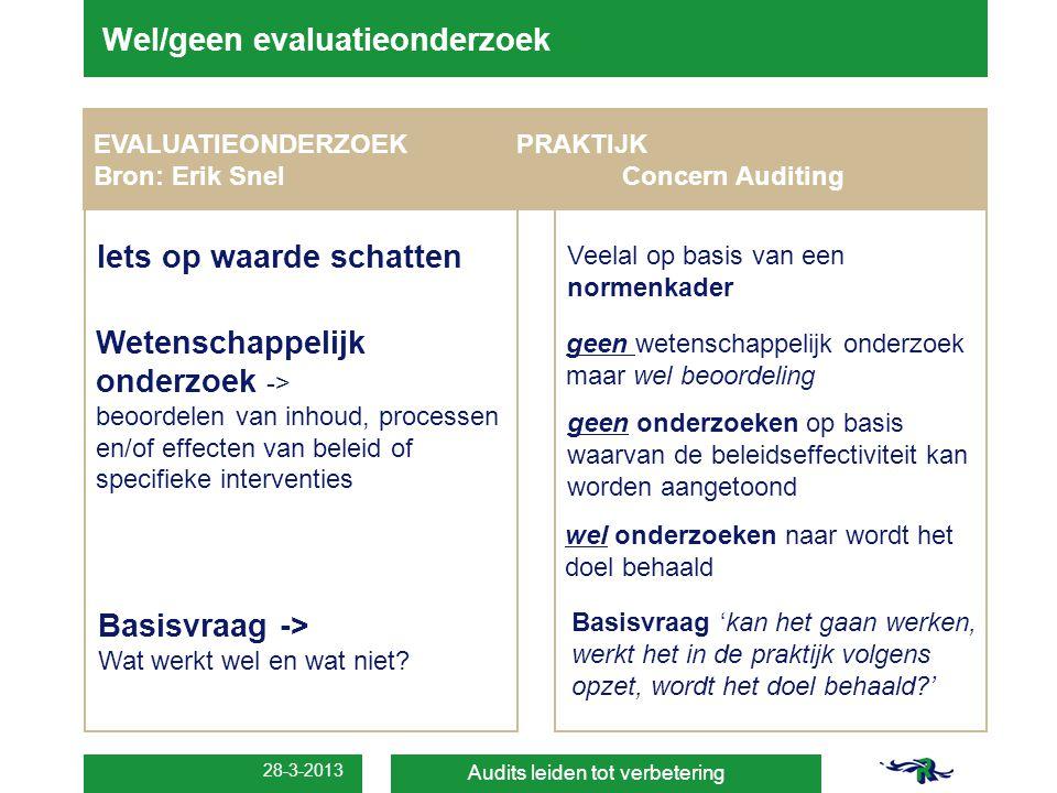 28-3-2013 Wel/geen evaluatieonderzoek Audits leiden tot verbetering EVALUATIEONDERZOEKPRAKTIJK Bron: Erik SnelConcern Auditing geen onderzoeken op bas