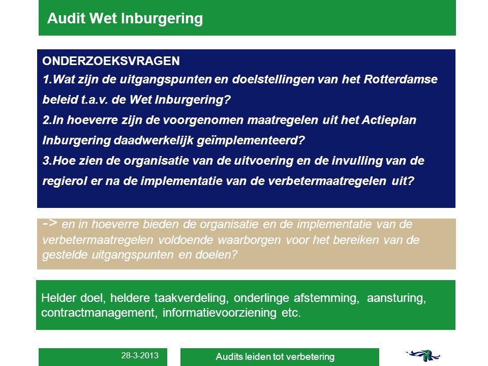 28-3-2013 Audit Wet Inburgering Audits leiden tot verbetering ONDERZOEKSVRAGEN 1.Wat zijn de uitgangspunten en doelstellingen van het Rotterdamse bele