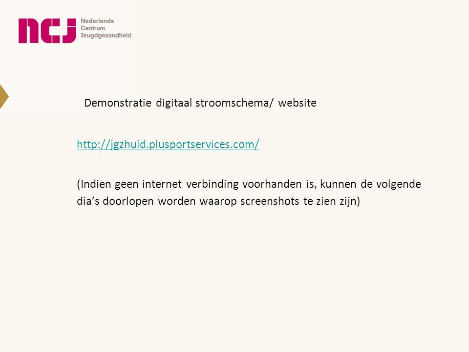 Demonstratie digitaal stroomschema/ website http://jgzhuid.plusportservices.com/ (Indien geen internet verbinding voorhanden is, kunnen de volgende di