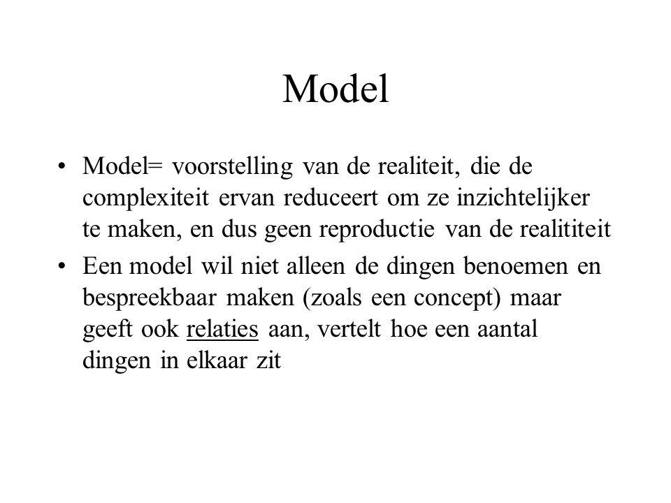 Model •Model= voorstelling van de realiteit, die de complexiteit ervan reduceert om ze inzichtelijker te maken, en dus geen reproductie van de realititeit •Een model wil niet alleen de dingen benoemen en bespreekbaar maken (zoals een concept) maar geeft ook relaties aan, vertelt hoe een aantal dingen in elkaar zit