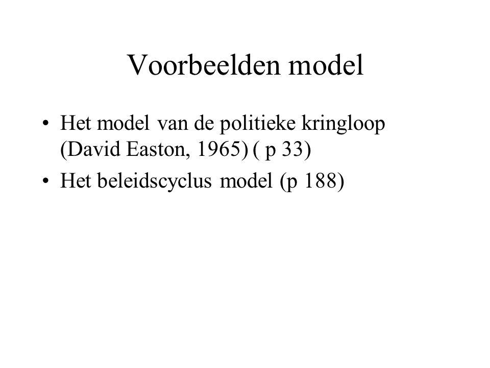 Voorbeelden model •Het model van de politieke kringloop (David Easton, 1965) ( p 33) •Het beleidscyclus model (p 188)