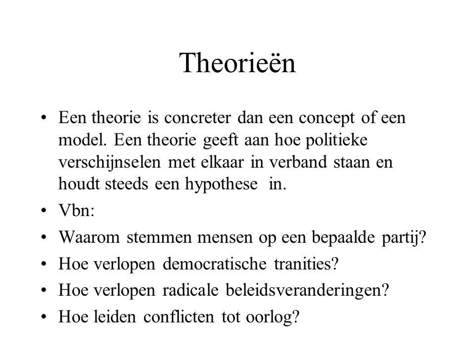 Theorieën •Een theorie is concreter dan een concept of een model.