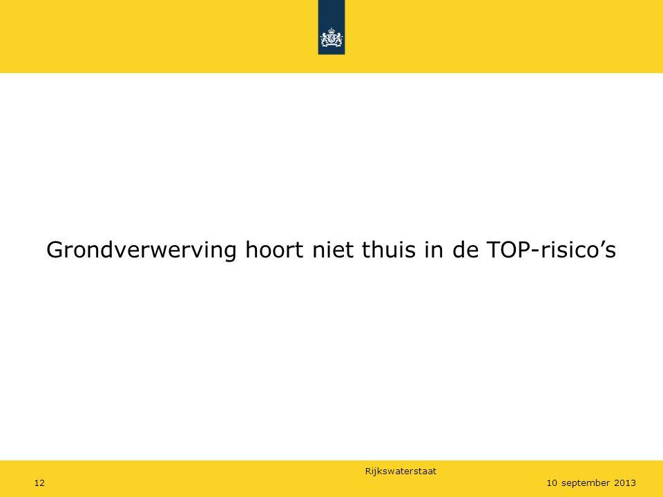Rijkswaterstaat 1210 september 2013 Grondverwerving hoort niet thuis in de TOP-risico's