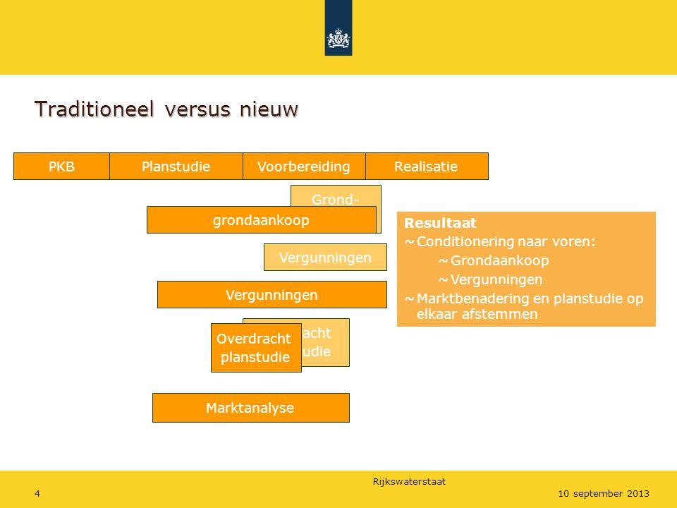 Rijkswaterstaat 410 september 2013 Traditioneel versus nieuw PKBPlanstudieVoorbereidingRealisatie Grond- aankoop grondaankoop Vergunningen Overdracht
