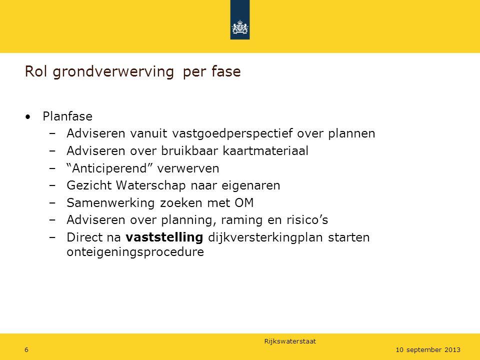 Rijkswaterstaat 610 september 2013 Rol grondverwerving per fase •Planfase –Adviseren vanuit vastgoedperspectief over plannen –Adviseren over bruikbaar