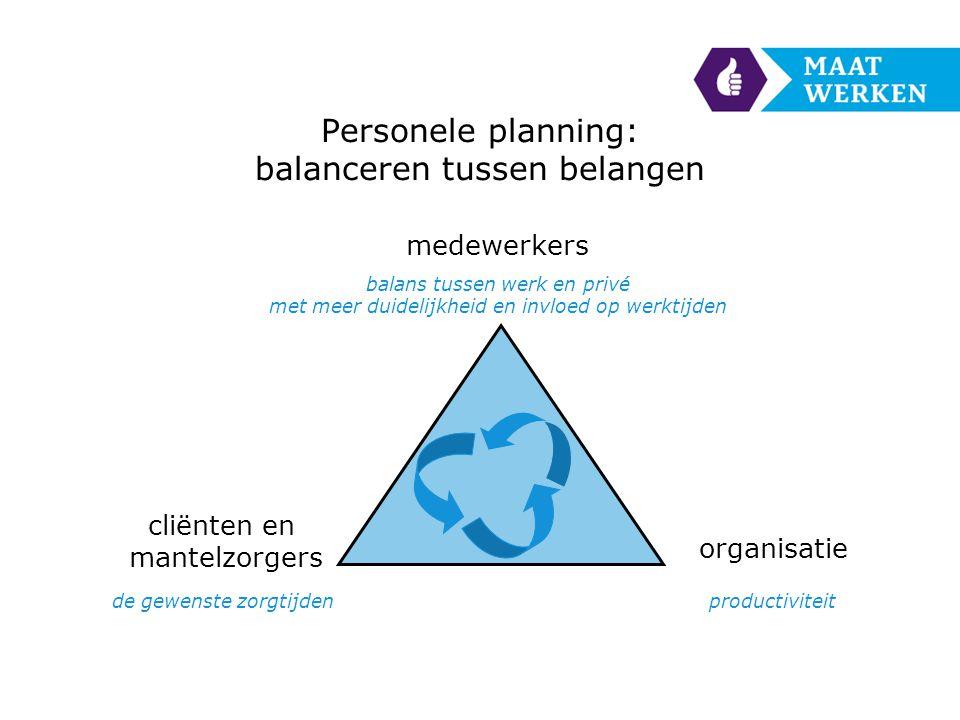 Personele planning: balanceren tussen belangen medewerkers cliënten en mantelzorgers organisatie de gewenste zorgtijden balans tussen werk en privé met meer duidelijkheid en invloed op werktijden productiviteit