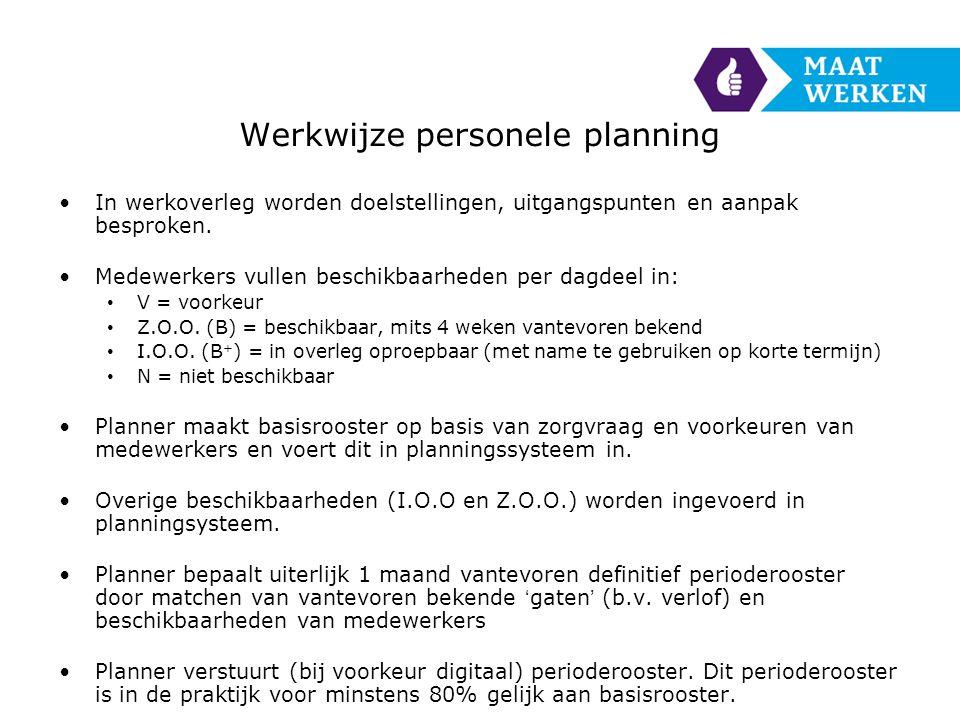 Werkwijze personele planning •In werkoverleg worden doelstellingen, uitgangspunten en aanpak besproken.