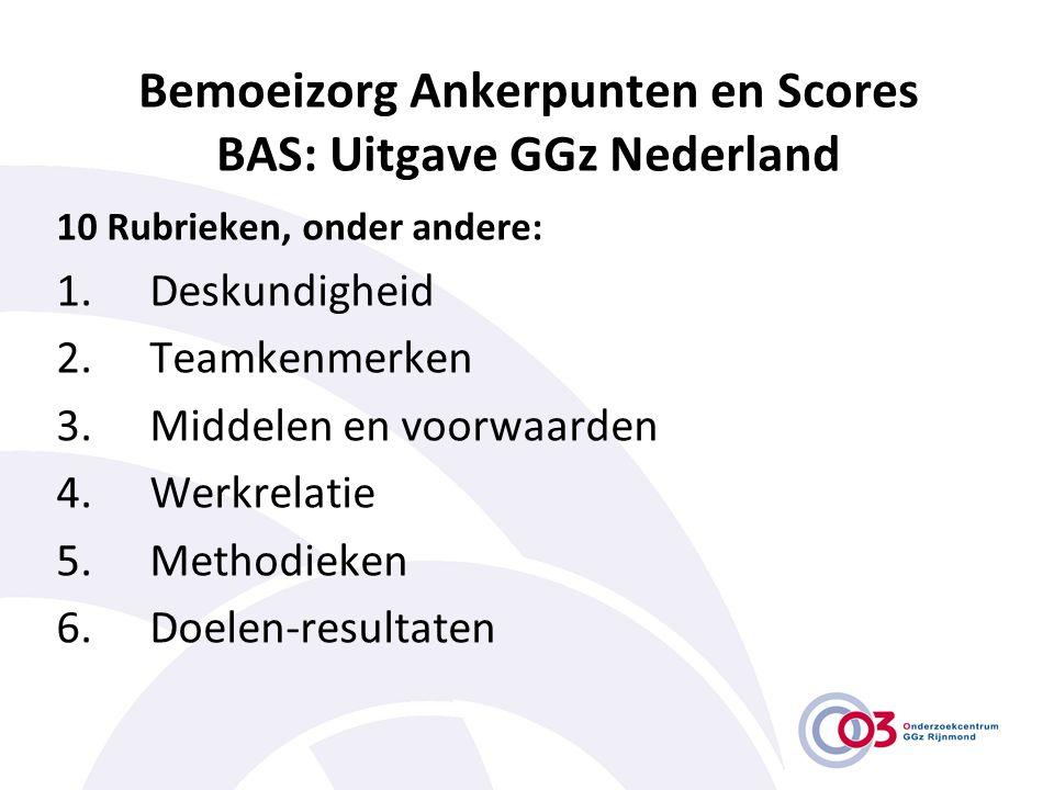 Bemoeizorg Ankerpunten en Scores BAS: Uitgave GGz Nederland 10 Rubrieken, onder andere: 1.Deskundigheid 2.Teamkenmerken 3.Middelen en voorwaarden 4.We