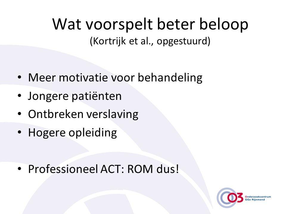 Wat voorspelt beter beloop (Kortrijk et al., opgestuurd) • Meer motivatie voor behandeling • Jongere patiënten • Ontbreken verslaving • Hogere opleidi