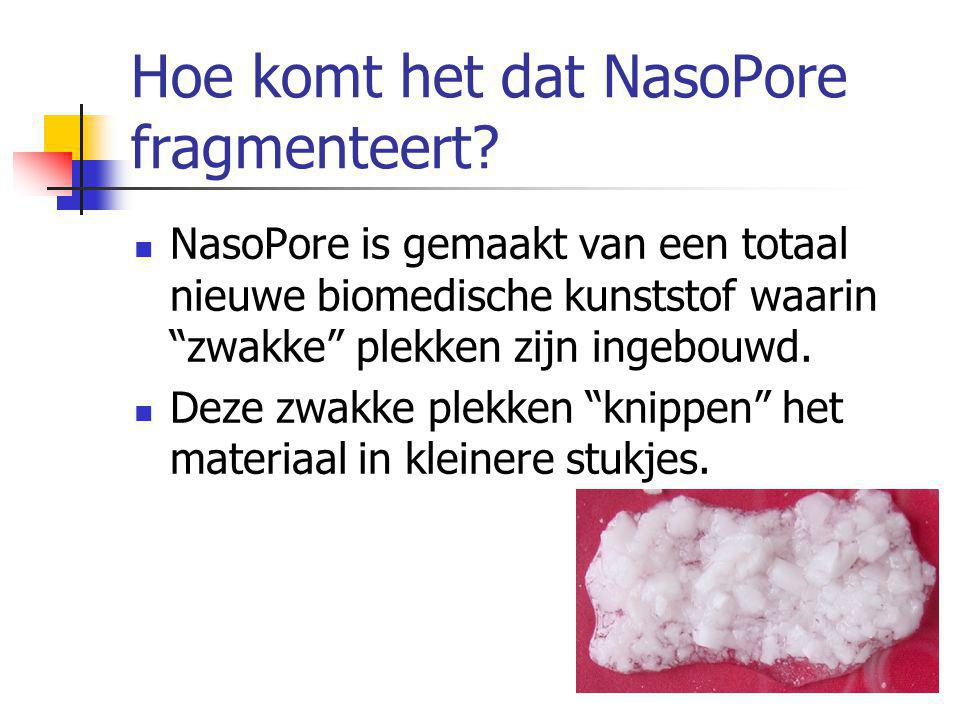 Hoe komt het dat NasoPore fragmenteert.