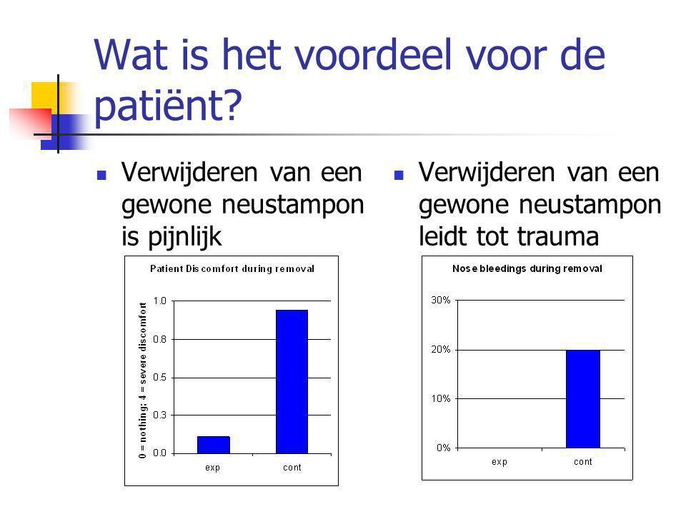 Wat is het voordeel voor de patiënt.
