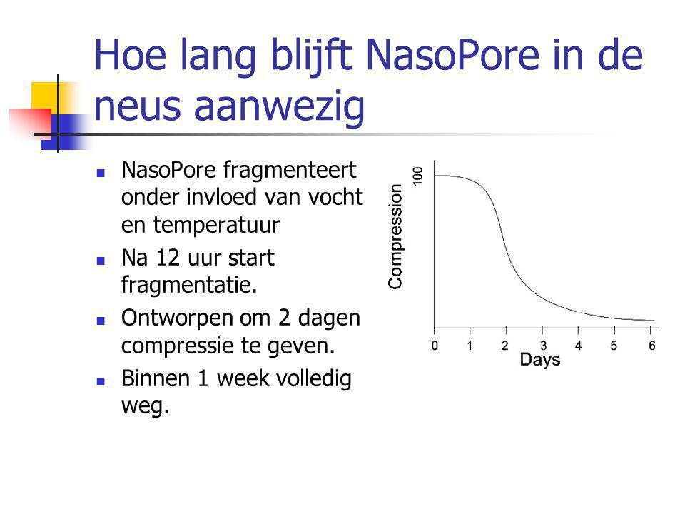 Hoe lang blijft NasoPore in de neus aanwezig  NasoPore fragmenteert onder invloed van vocht en temperatuur  Na 12 uur start fragmentatie.