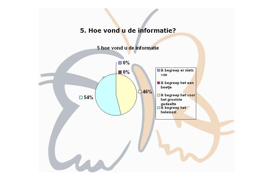 5. Hoe vond u de informatie?