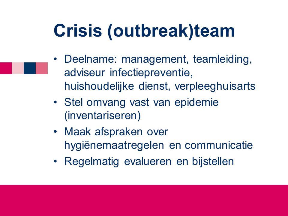 Crisis (outbreak)team •Deelname: management, teamleiding, adviseur infectiepreventie, huishoudelijke dienst, verpleeghuisarts •Stel omvang vast van epidemie (inventariseren) •Maak afspraken over hygiënemaatregelen en communicatie •Regelmatig evalueren en bijstellen