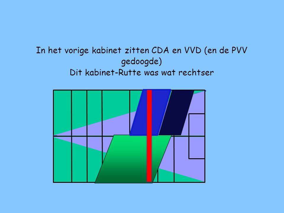 Maar in een vorig kabinet zaten CDA, PvdA en ChristenUnie Dit kabinet-Balkenende zat meer naar links