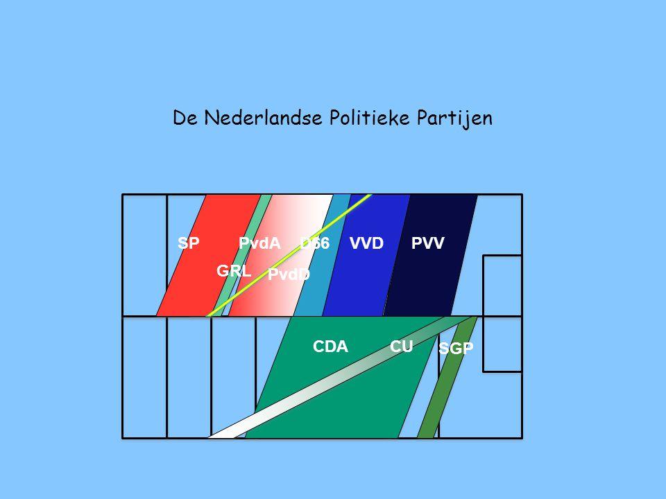 In dit kabinet zitten VVD en PvdA Dit kabinet-Rutte is midden en moet rekening houden met andere partijen in de Eerste Kamer