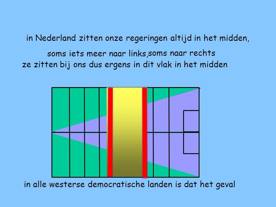 De Nederlandse Politieke Partijen VVD GRL SPPVV SGP CUCDA PvdAD66 PvdD