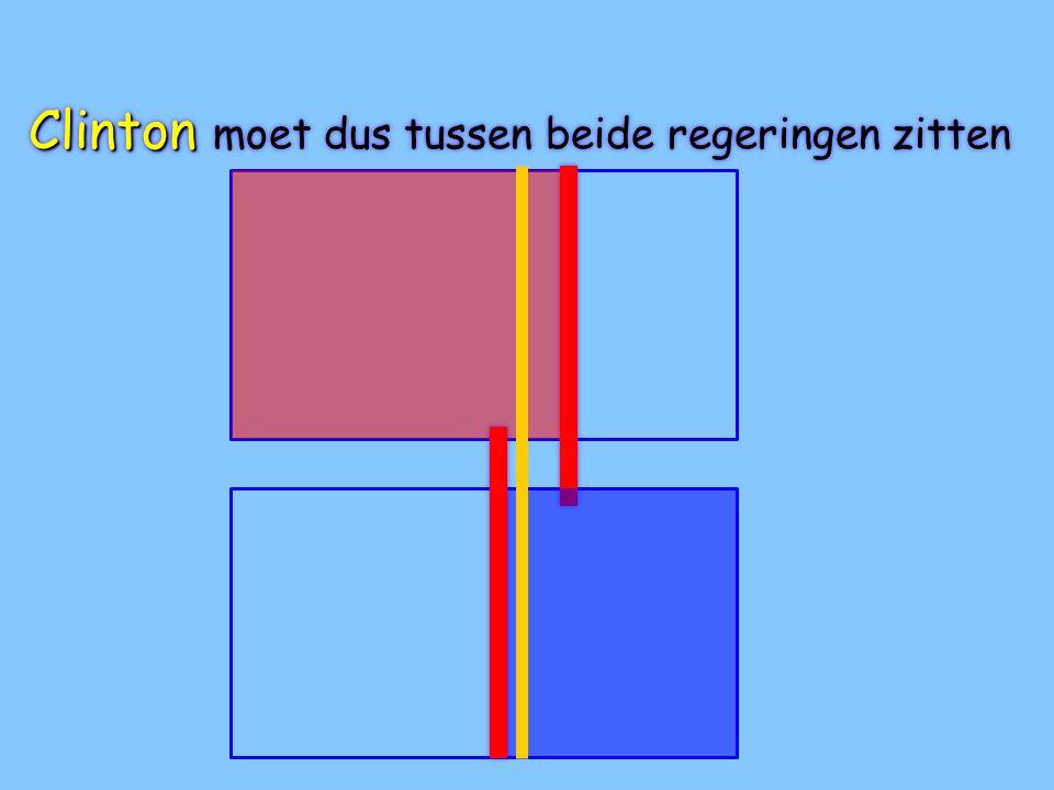 Clinton is konservatief, die zit voor Nederland ergens in het rechtervlak teken dan de regering van Nederland in een rechthoek daaronder