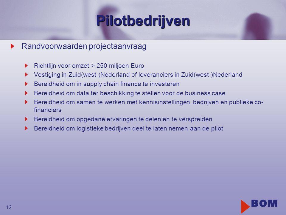 12Pilotbedrijven Randvoorwaarden projectaanvraag Richtlijn voor omzet > 250 miljoen Euro Vestiging in Zuid(west-)Nederland of leveranciers in Zuid(west-)Nederland Bereidheid om in supply chain finance te investeren Bereidheid om data ter beschikking te stellen voor de business case Bereidheid om samen te werken met kennisinstellingen, bedrijven en publieke co- financiers Bereidheid om opgedane ervaringen te delen en te verspreiden Bereidheid om logistieke bedrijven deel te laten nemen aan de pilot