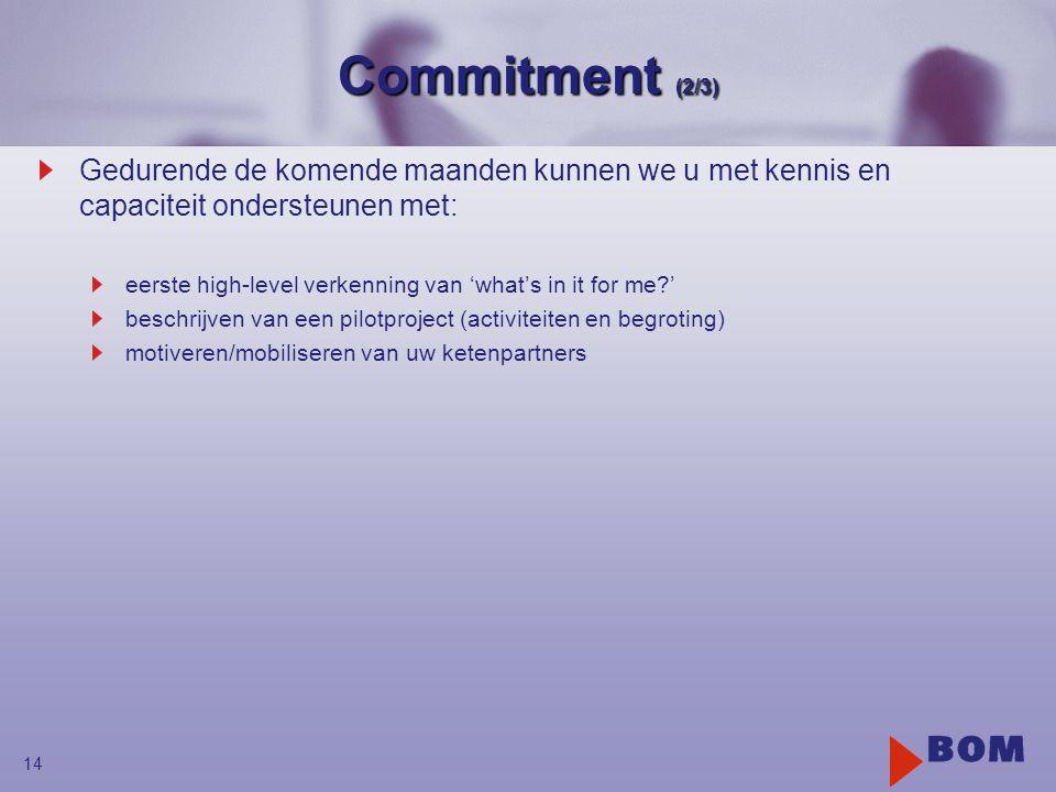 14 Commitment (2/3) Gedurende de komende maanden kunnen we u met kennis en capaciteit ondersteunen met: eerste high-level verkenning van 'what's in it for me?' beschrijven van een pilotproject (activiteiten en begroting) motiveren/mobiliseren van uw ketenpartners
