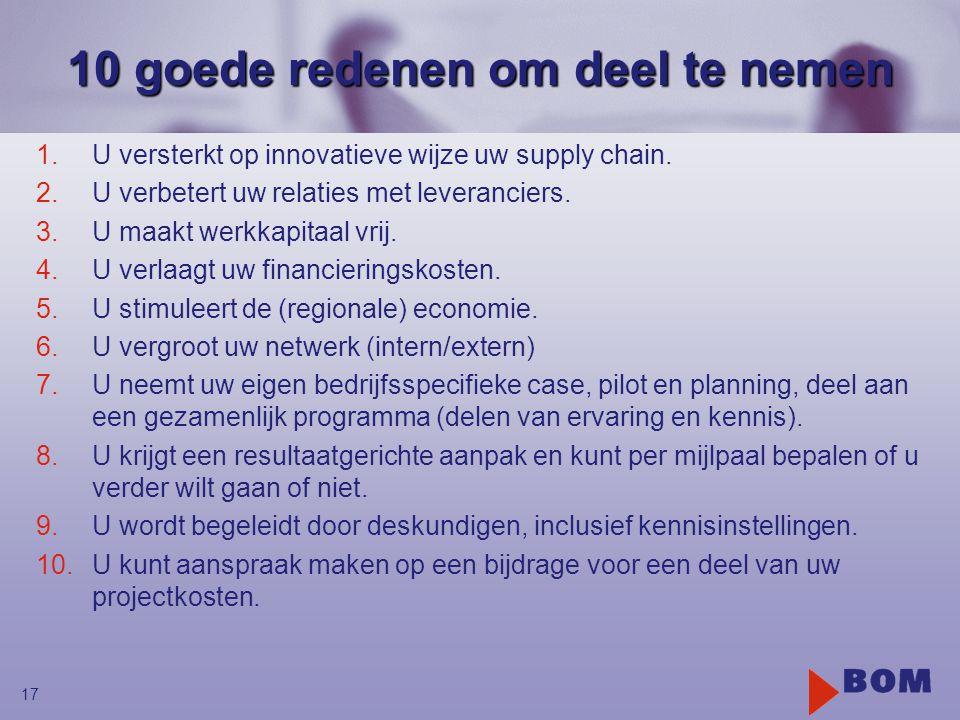 17 10 goede redenen om deel te nemen 1.U versterkt op innovatieve wijze uw supply chain. 2.U verbetert uw relaties met leveranciers. 3.U maakt werkkap