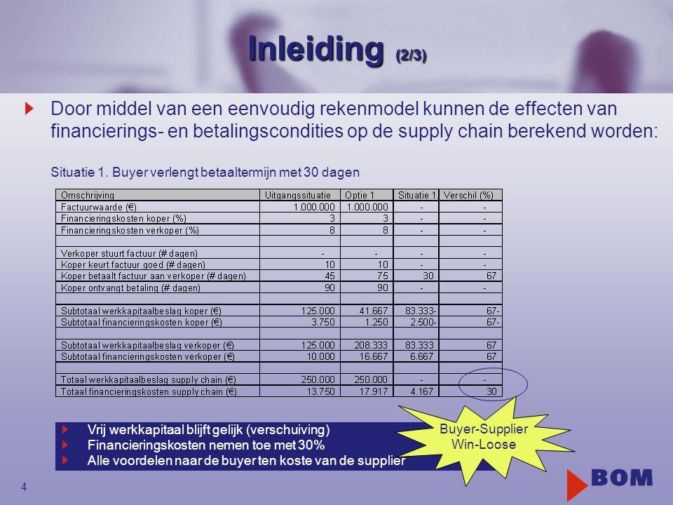 4 Inleiding (2/3) Door middel van een eenvoudig rekenmodel kunnen de effecten van financierings- en betalingscondities op de supply chain berekend wor