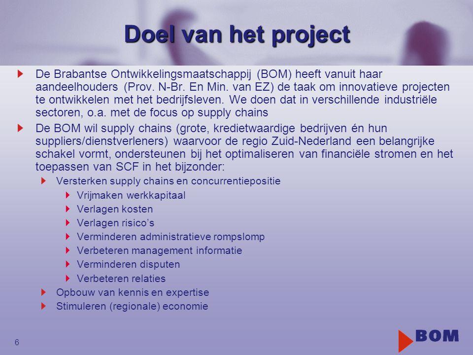 6 Doel van het project De Brabantse Ontwikkelingsmaatschappij (BOM) heeft vanuit haar aandeelhouders (Prov. N-Br. En Min. van EZ) de taak om innovatie