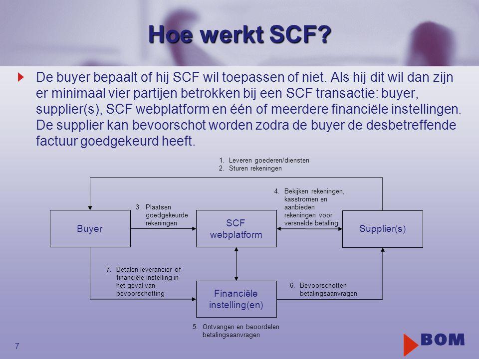 7 Hoe werkt SCF? De buyer bepaalt of hij SCF wil toepassen of niet. Als hij dit wil dan zijn er minimaal vier partijen betrokken bij een SCF transacti