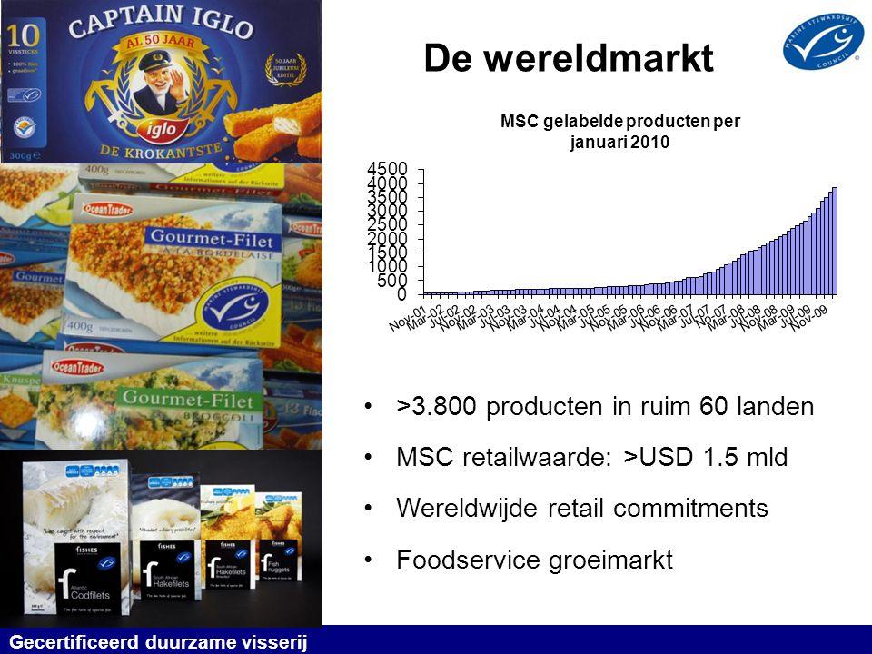 De wereldmarkt Gecertificeerd duurzame visserij •>3.800 producten in ruim 60 landen •MSC retailwaarde: >USD 1.5 mld •Wereldwijde retail commitments •Foodservice groeimarkt